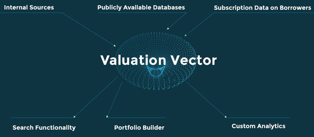 valuation-vector